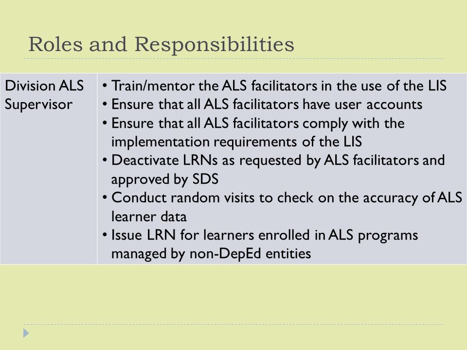 Roles and Responsibilities Division ALS Supervisor Train/mentor the ALS facilitators in the use of the LIS Ensure that all ALS facilitators have user accounts Ensure that all ALS facilitators comply with the implementation requirements of the LIS Deactivate LRNs as requested by ALS facilitators and approved by SDS Conduct random visits to check on the accuracy of ALS learner data Issue LRN for learners enrolled in ALS programs managed by non-DepEd entities