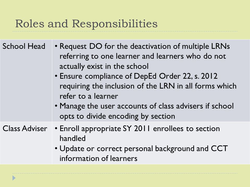 Roles and Responsibilities School Head Request DO for the deactivation of multiple LRNs referring to one learner and learners who do not actually exist in the school Ensure compliance of DepEd Order 22, s.
