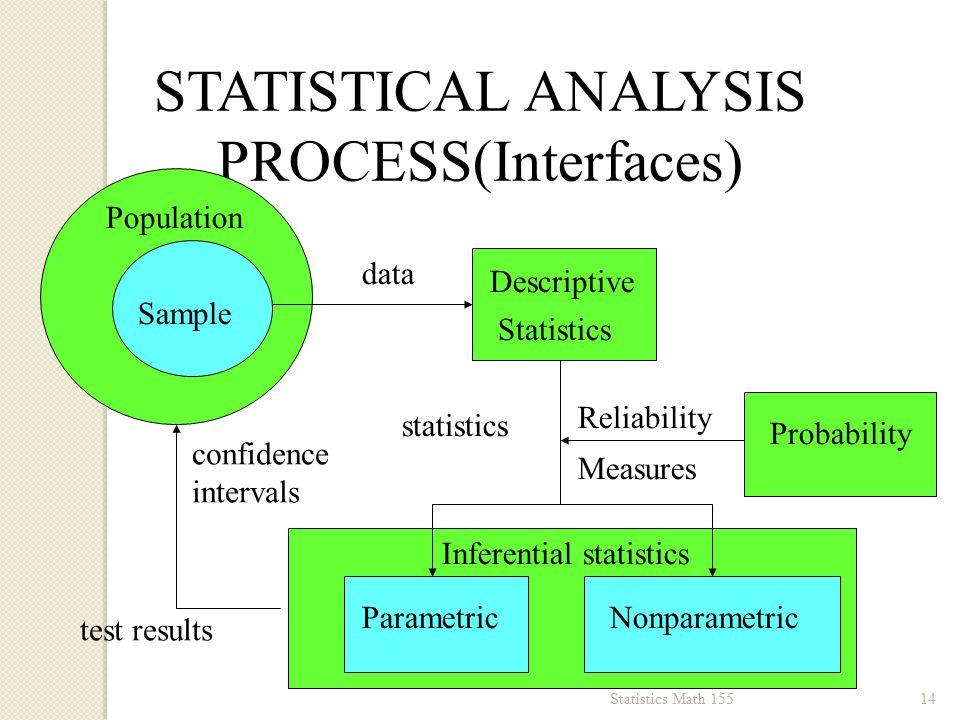parametric and non parametric data essay example A comparison of parametric and nonparametric approaches to roc nonparametric roc analysis using the raw data, and 2) parametric roc analysis of the categorized.