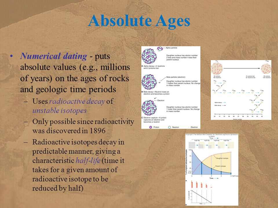 numerical dating definition