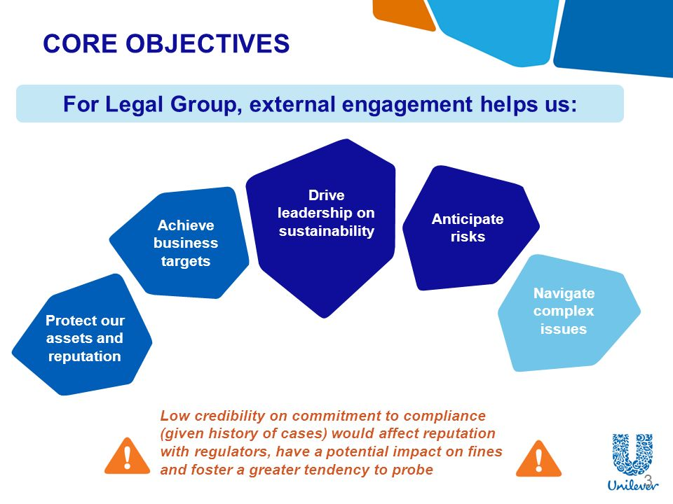 competition law & policy external engagement strategy for 2015, Presentation templates