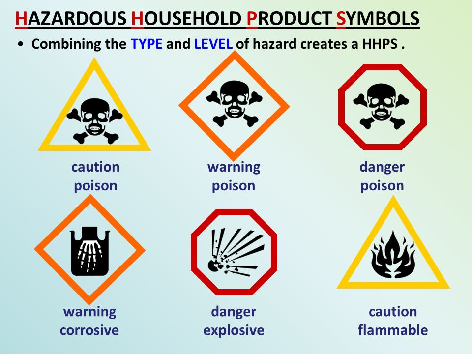 Have Been Developed To Warn Users Of The Hazards Associated With