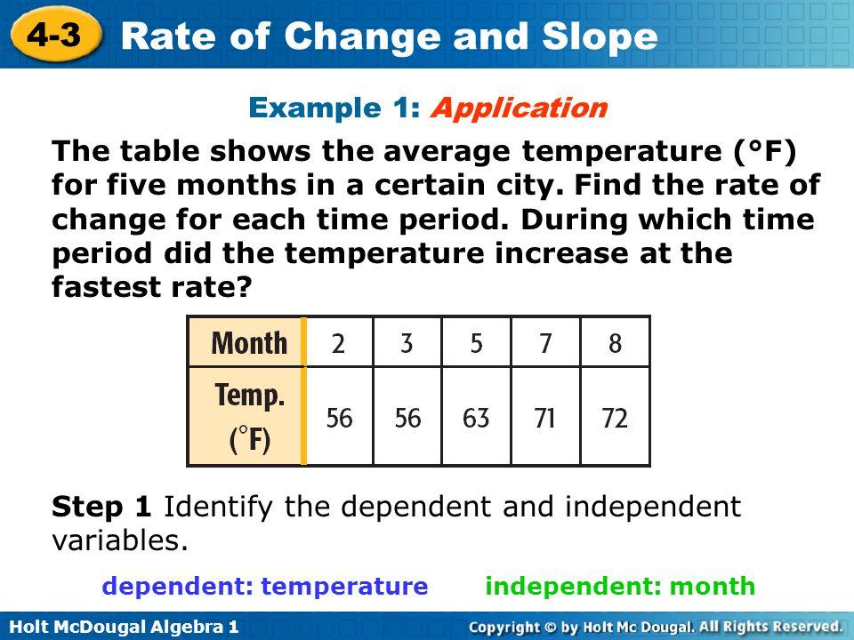 Average Rate Of Change Worksheet Algebra 1 1531094 Virtualdirinfo. Average Rate Of Change Worksheet Algebra 1. Worksheet. Slope As Rate Of Change Worksheet At Clickcart.co