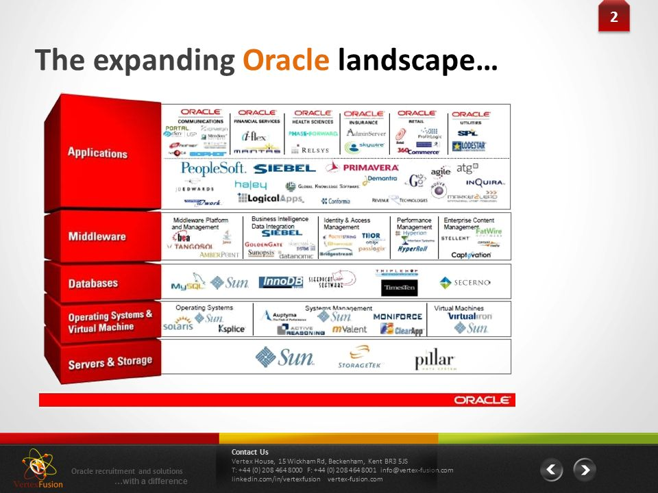The expanding Oracle landscape… 2 2 Contact Us Vertex House, 15 Wickham Rd, Beckenham, Kent BR3 5JS T: +44 (0) F: +44 (0) linkedin.com/in/vertexfusion vertex-fusion.com Oracle recruitment and solutions …with a difference