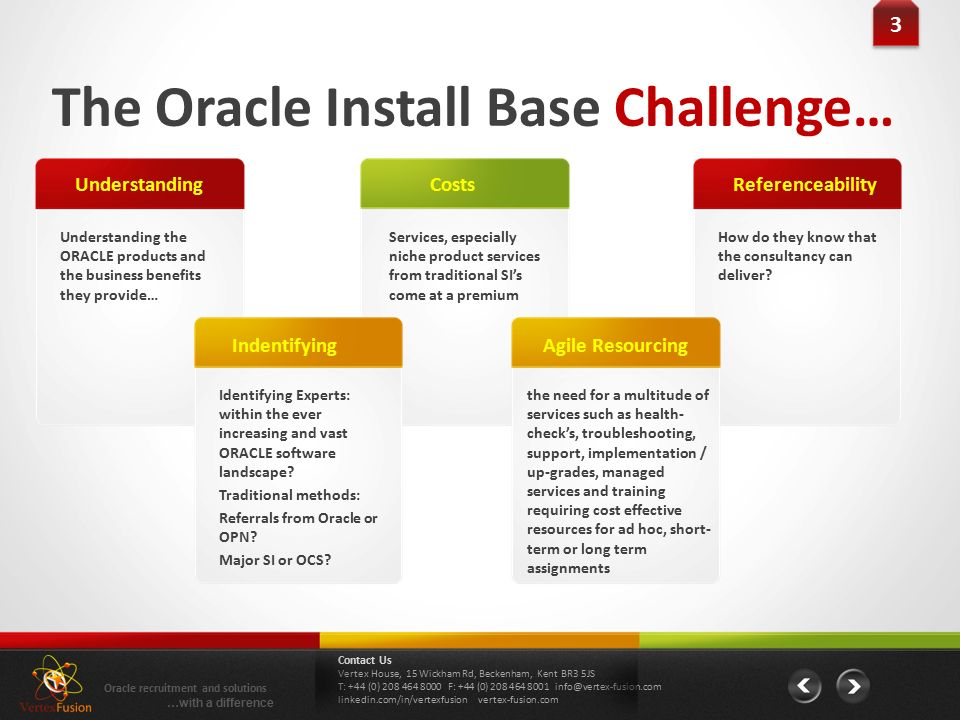 The Oracle Install Base Challenge… Understanding the ORACLE products and the business benefits they provide… Understanding 3 3 Services, especially niche product services from traditional SI's come at a premium Costs Identifying Experts: within the ever increasing and vast ORACLE software landscape.