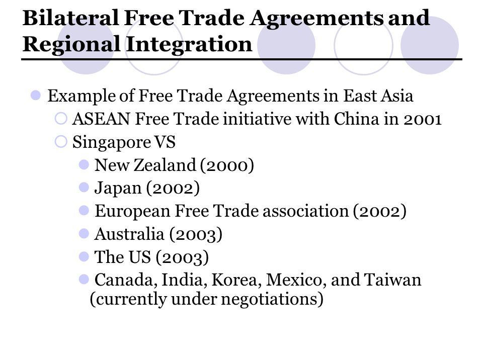 Can we count on intra regional trade as a source of growth ppt bilateral free trade agreements and regional integration 60 example platinumwayz