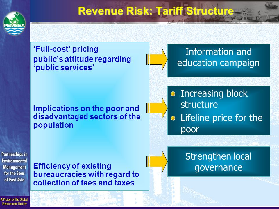 Revenue Risk: Tariff Structure Information and education campaign 'Full-cost' pricing public's attitude regarding 'public services' Implications on the poor and disadvantaged sectors of the population Efficiency of existing bureaucracies with regard to collection of fees and taxes Increasing block structure Lifeline price for the poor Strengthen local governance