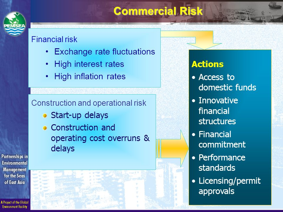 Commercial Risk Financial risk Exchange rate fluctuations High interest rates High inflation rates Construction and operational risk Start-up delays Construction and operating cost overruns & delays Actions Access to domestic funds Innovative financial structures Financial commitment Performance standards Licensing/permit approvals