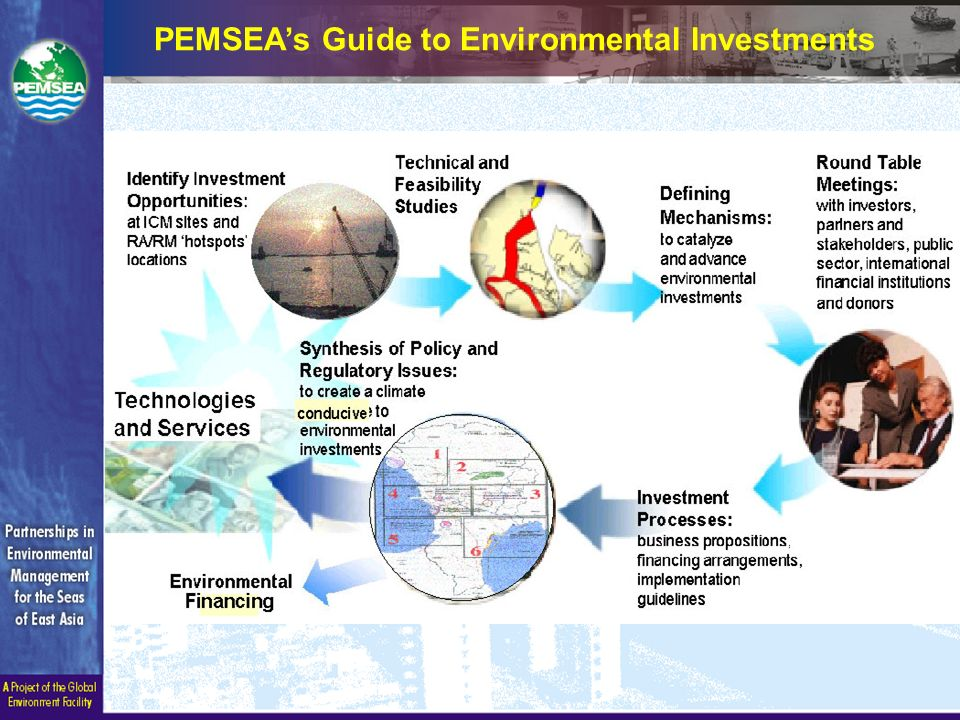 PEMSEA's Guide to Environmental Investments