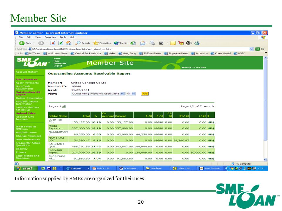 20 Member Site Information supplied by SMEs are organized for their uses