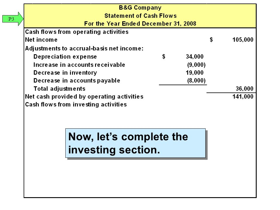 Now, let's complete the investing section. P3
