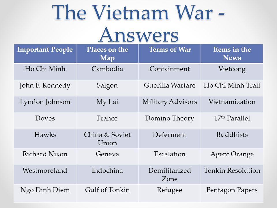 vietnam war jeopardy review chapter 22 concepts the vietnam war