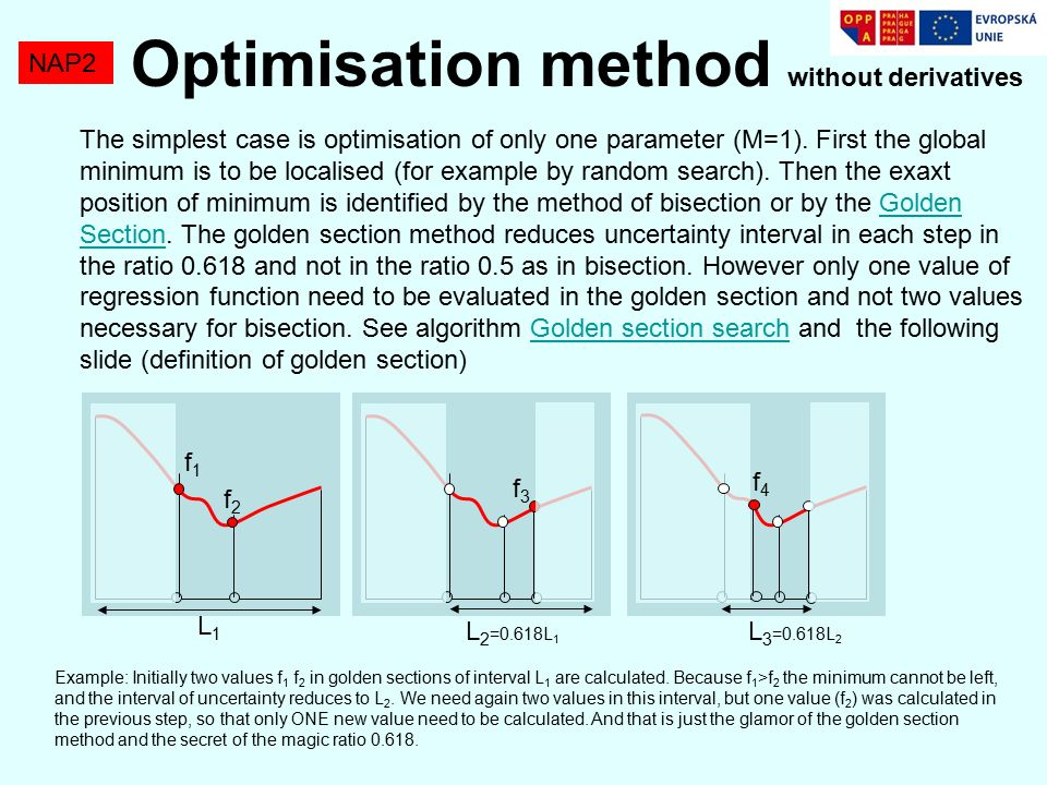 Optimisation method without derivatives NAP2 The simplest case is optimisation of only one parameter (M=1).