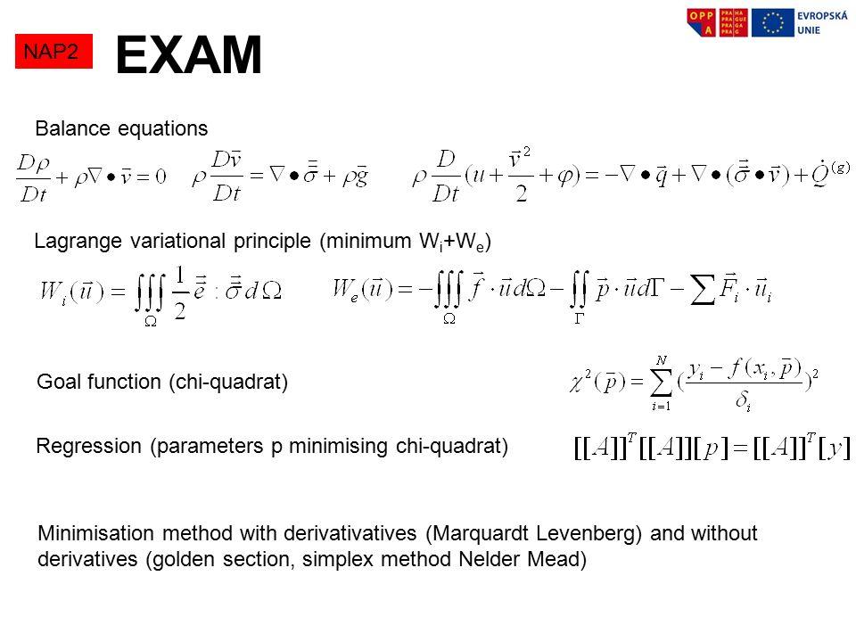 EXAM NAP2 Balance equations Lagrange variational principle (minimum W i +W e ) Goal function (chi-quadrat) Regression (parameters p minimising chi-quadrat) Minimisation method with derivativatives (Marquardt Levenberg) and without derivatives (golden section, simplex method Nelder Mead)