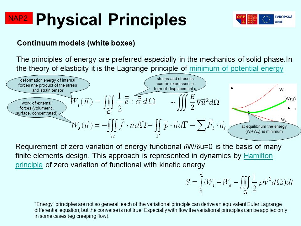 NAP2 Continuum models (white boxes) The principles of energy are preferred especially in the mechanics of solid phase.In the theory of elasticity it is the Lagrange principle of minimum of potential energyminimum of potential energy deformation energy of internal forces (the product of the stress and strain tensor work of external forces (volumetric, surface, concentrated) u WiWi WeWe W(u) strains and stresses can be expressed in term of displacement u at equilibrium the energy (W i +W e ) is minimum Requirement of zero variation of energy functional  W/  u=0 is the basis of many finite elements design.