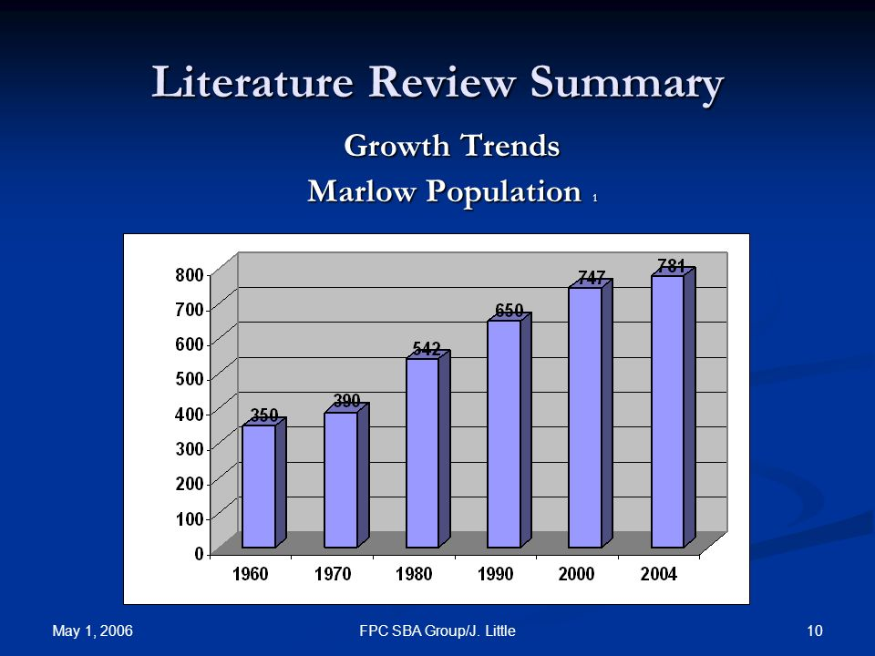 May 1, FPC SBA Group/J. Little Literature Review Summary Growth Trends Marlow Population 1
