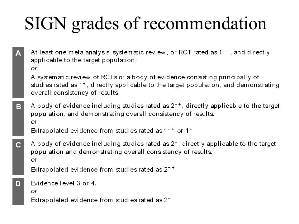 SIGN grades of recommendation