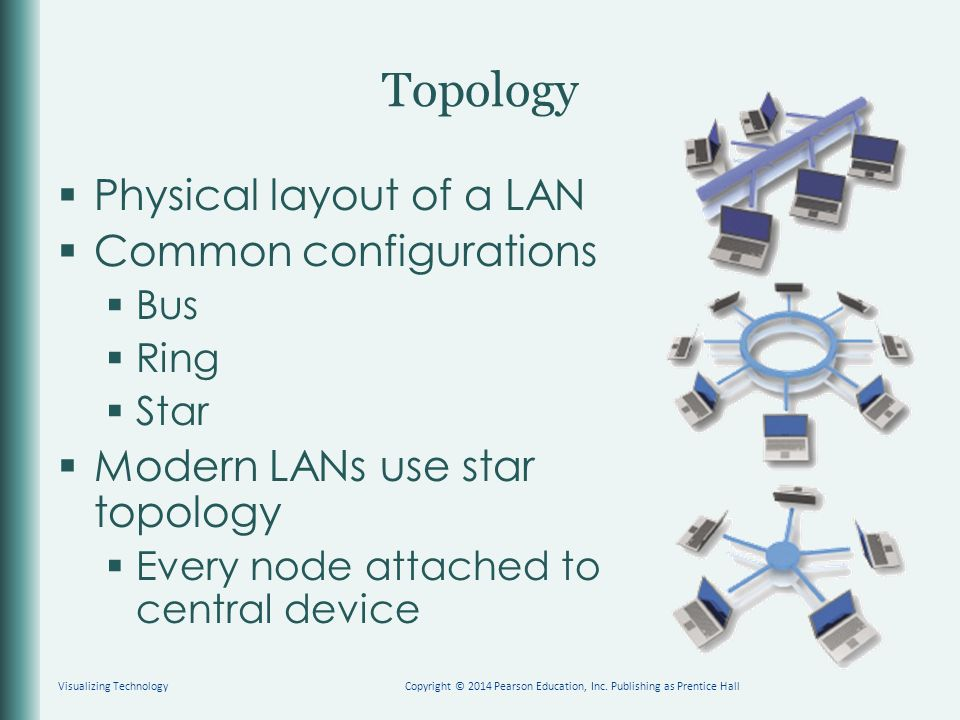 Topology  Physical layout of a LAN  Common configurations  Bus  Ring  Star  Modern LANs use star topology  Every node attached to central device Visualizing TechnologyCopyright © 2014 Pearson Education, Inc.