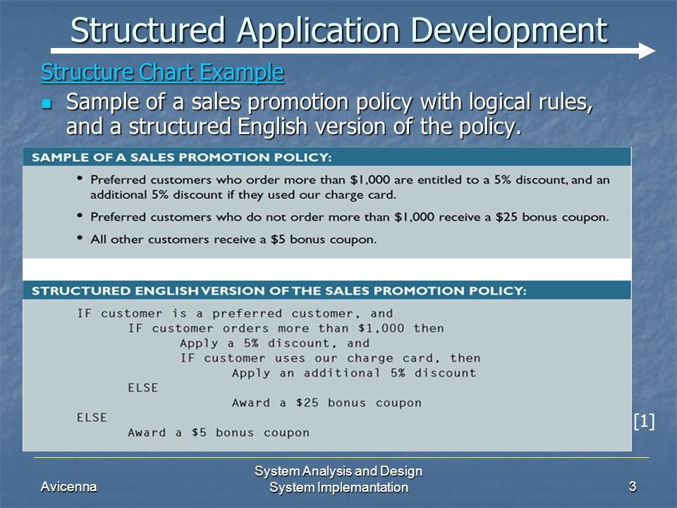 Avicenna System Analysis and Design System Implemantation3 Structured Application Development Structure Chart Example Sample of a sales promotion policy with logical rules, and a structured English version of the policy.