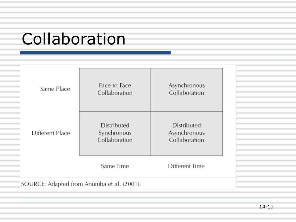 14-15 Collaboration