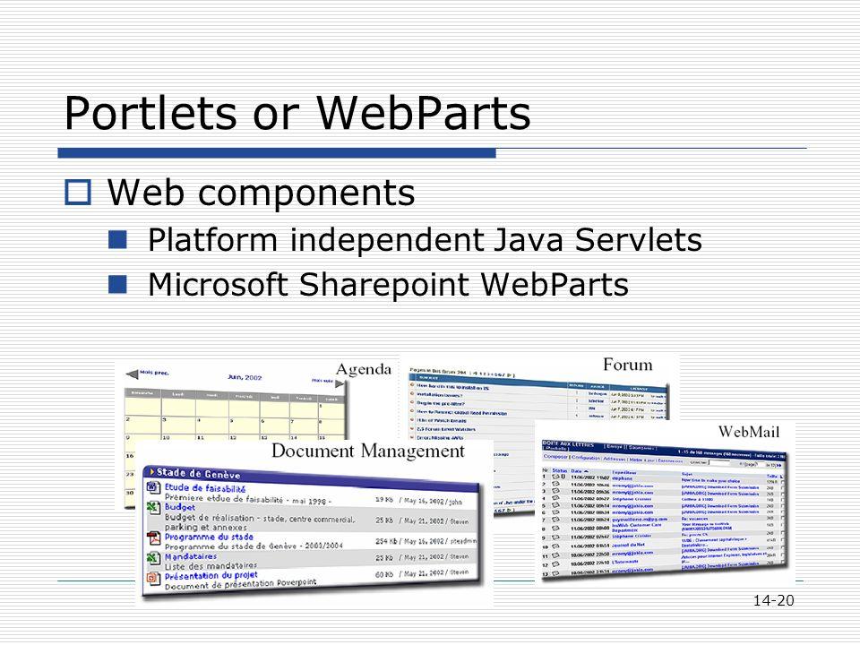 14-20 Portlets or WebParts  Web components Platform independent Java Servlets Microsoft Sharepoint WebParts