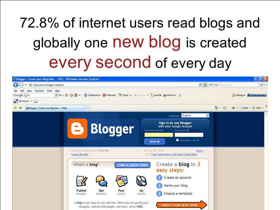© Daemon Group % of internet users read blogs and globally one new blog is created every second of every day
