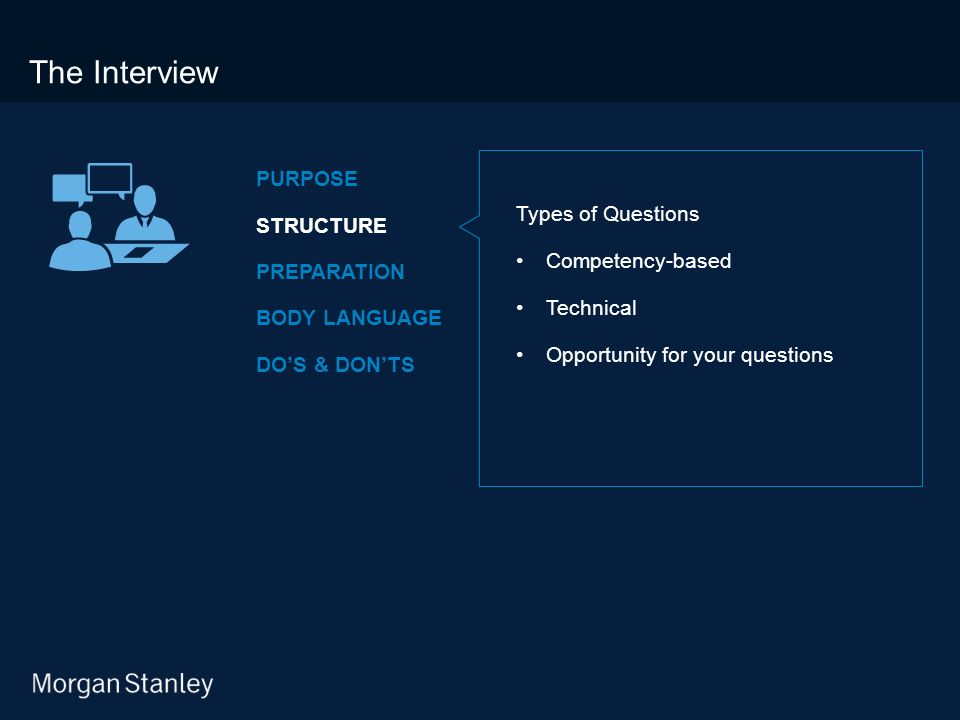 The Interview PURPOSE STRUCTURE PREPARATION BODY LANGUAGE DO'S & DON'TS Types of Questions Competency-based Technical Opportunity for your questions