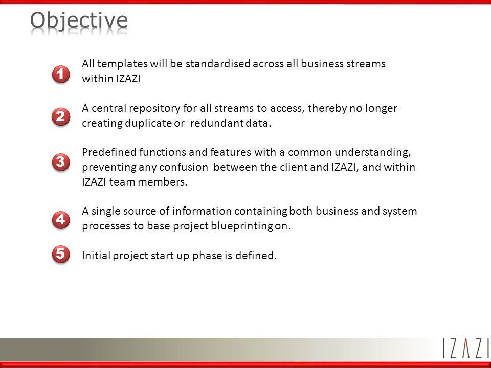 Objective roles definition blueprint structure ea diagrams izazi ba definition blueprint structure 2 all malvernweather Image collections