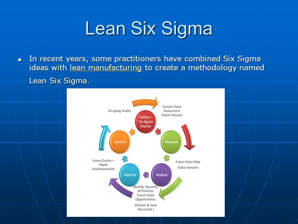 Lean Six Sigma In recent years, some practitioners have combined Six Sigma ideas with lean manufacturing to create a methodology named Lean Six Sigma.