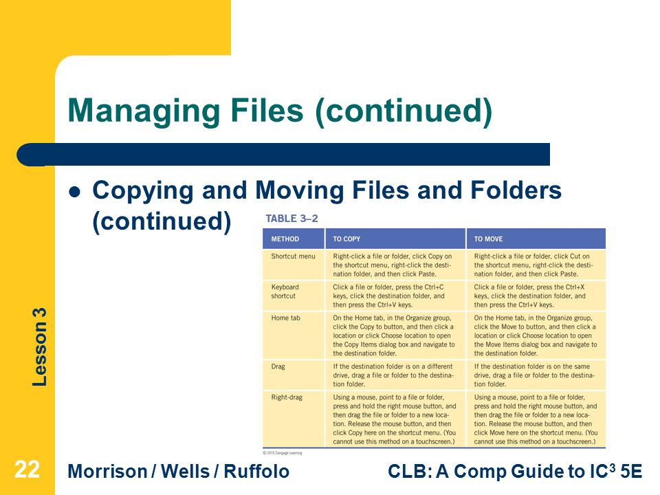 Lesson 3 Morrison / Wells / RuffoloCLB: A Comp Guide to IC 3 5E Managing Files (continued) 22 Copying and Moving Files and Folders (continued)