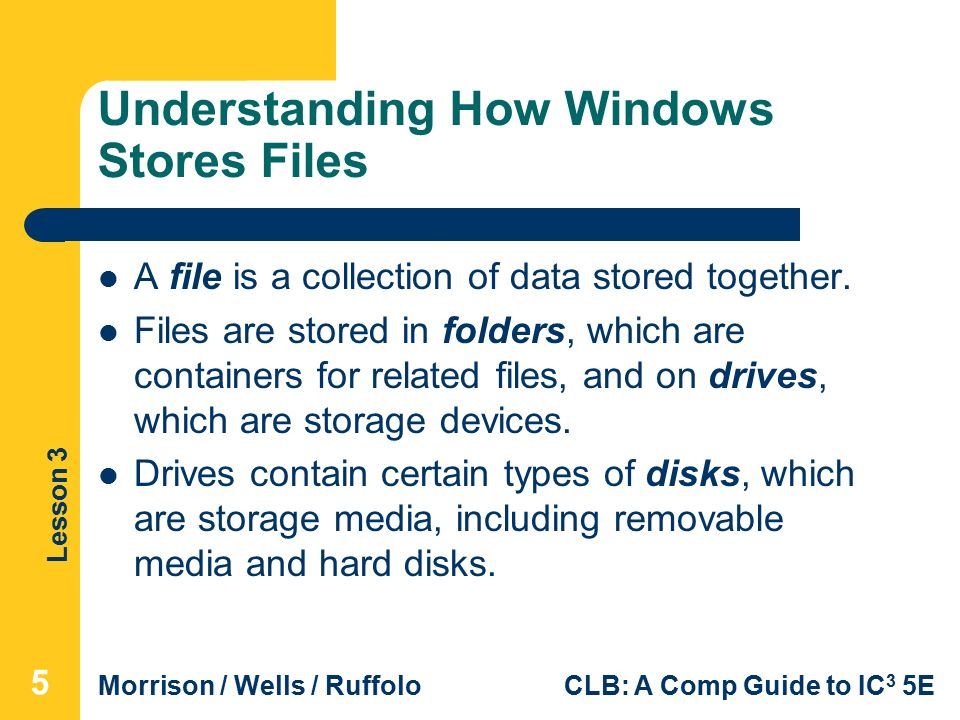 Lesson 3 Morrison / Wells / RuffoloCLB: A Comp Guide to IC 3 5E Understanding How Windows Stores Files A file is a collection of data stored together.
