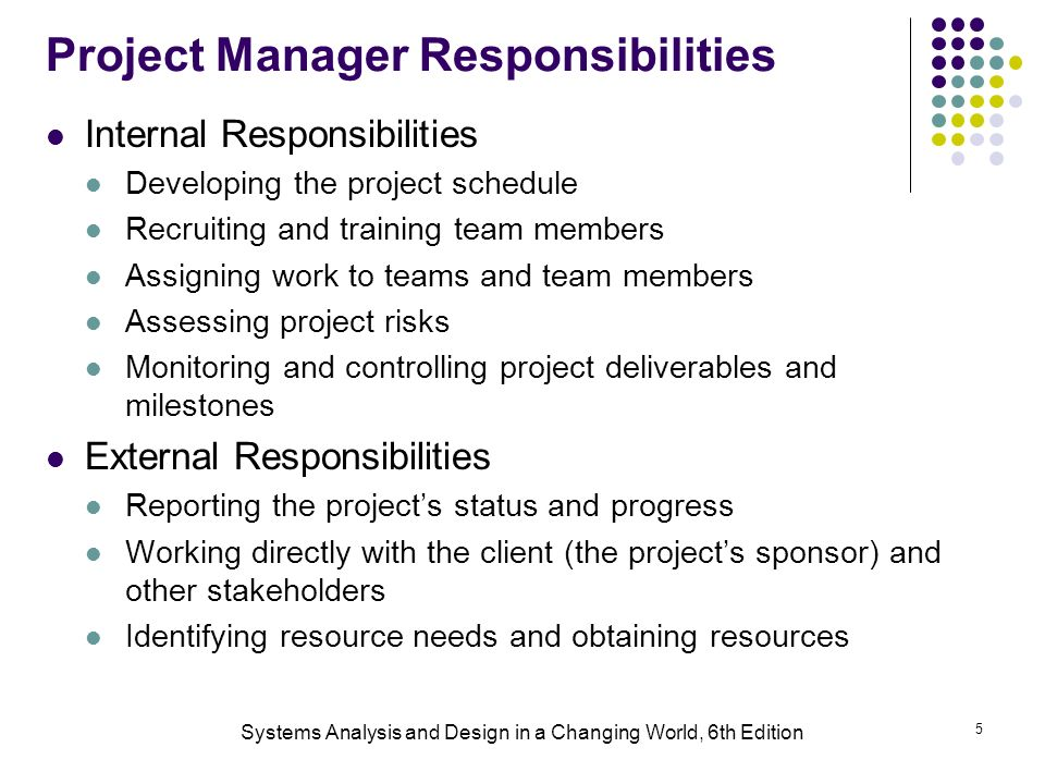 Systems Analysis and Design in a Changing World, 6th Edition 5 Project Manager Responsibilities Internal Responsibilities Developing the project schedule Recruiting and training team members Assigning work to teams and team members Assessing project risks Monitoring and controlling project deliverables and milestones External Responsibilities Reporting the project's status and progress Working directly with the client (the project's sponsor) and other stakeholders Identifying resource needs and obtaining resources