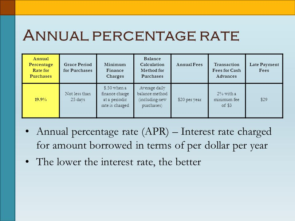 Annual percentage rate Annual Percentage Rate for Purchases Grace Period for Purchases Minimum Finance Charges Balance Calculation Method for Purchases Annual FeesTransaction Fees for Cash Advances Late Payment Fees 19.9% Not less than 25 days $.50 when a finance charge at a periodic rate is charged Average daily balance method (including new purchases) $20 per year 2% with a minimum fee of $3 $29 Annual percentage rate (APR) – Interest rate charged for amount borrowed in terms of per dollar per year The lower the interest rate, the better