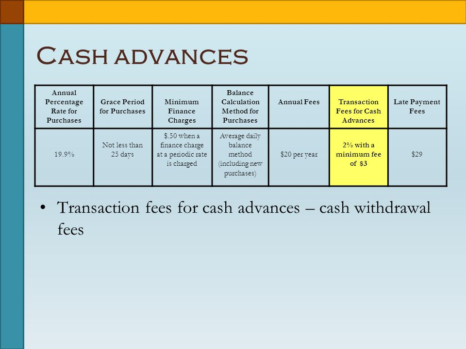 Cash advances Annual Percentage Rate for Purchases Grace Period for Purchases Minimum Finance Charges Balance Calculation Method for Purchases Annual FeesTransaction Fees for Cash Advances Late Payment Fees 19.9% Not less than 25 days $.50 when a finance charge at a periodic rate is charged Average daily balance method (including new purchases) $20 per year 2% with a minimum fee of $3 $29 Transaction fees for cash advances – cash withdrawal fees