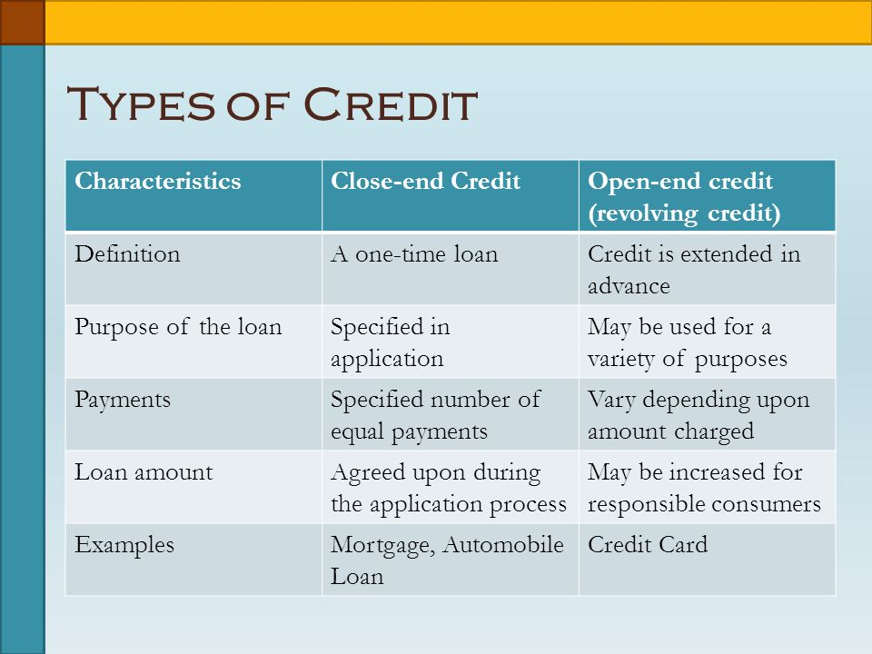 Types of Credit CharacteristicsClose-end CreditOpen-end credit (revolving credit) DefinitionA one-time loanCredit is extended in advance Purpose of the loanSpecified in application May be used for a variety of purposes PaymentsSpecified number of equal payments Vary depending upon amount charged Loan amountAgreed upon during the application process May be increased for responsible consumers ExamplesMortgage, Automobile Loan Credit Card