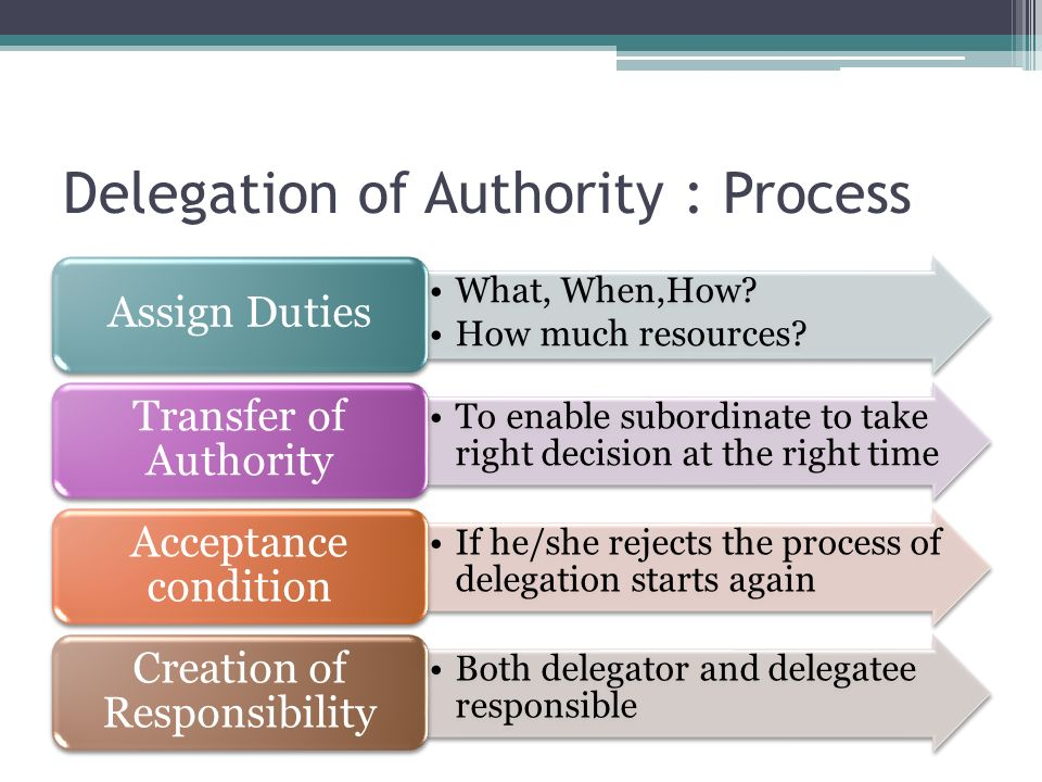 Delegation of Authority : Process What, When,How? How much resources? Assign Duties To enable subordinate to take right decision at the right time Tra