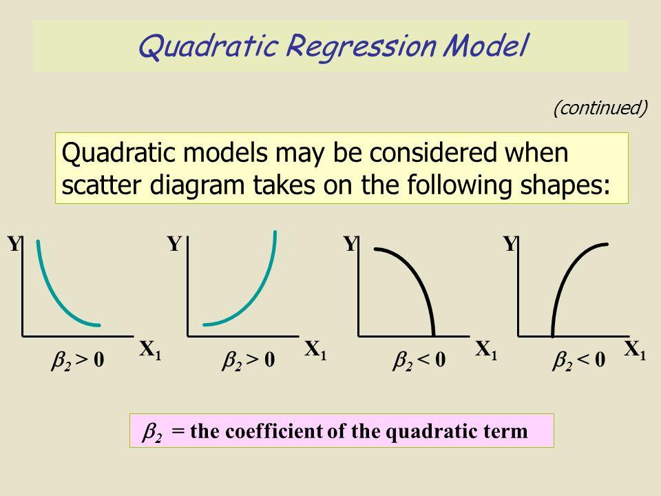 Purpose of Regression Analysis Regression analysis is used – Quadratic Regression Worksheet