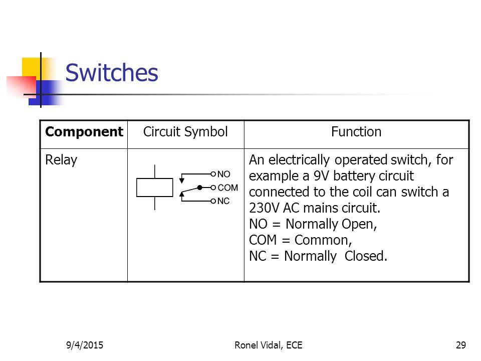 9/4/2015Ronel Vidal, ECE1 ELECTRONICS ENGINEERING 1 INTRODUCTION ...