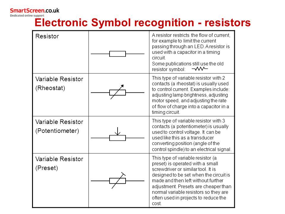 Cute Symbol For A Rheostat Gallery - Electrical Circuit Diagram ...