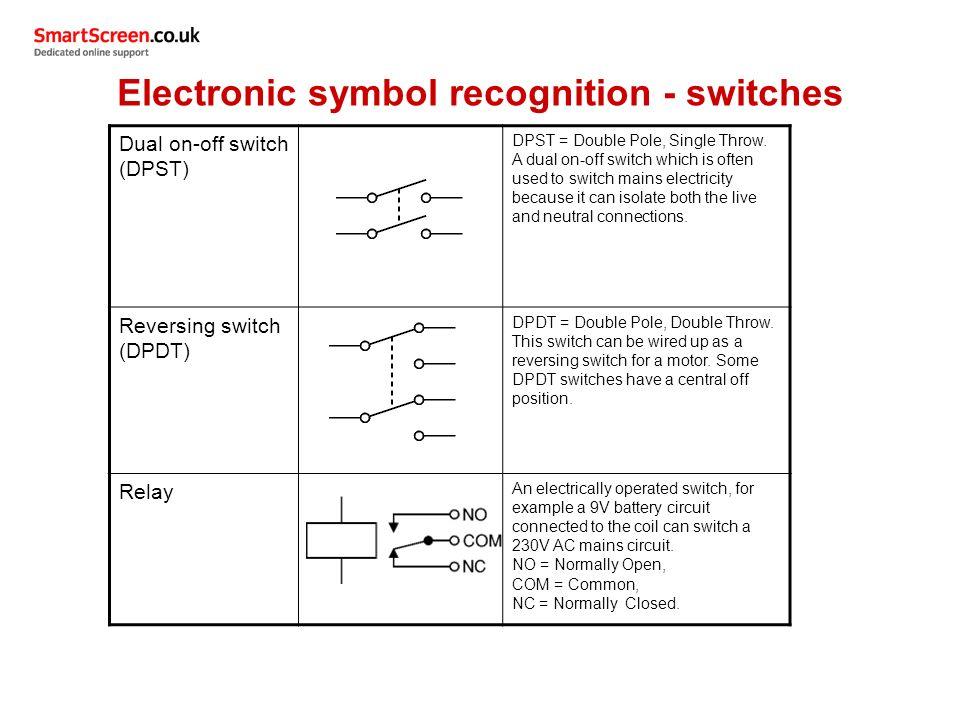 Gemütlich Prozessablaufsteuerung Zeitgenössisch - Elektrische ...