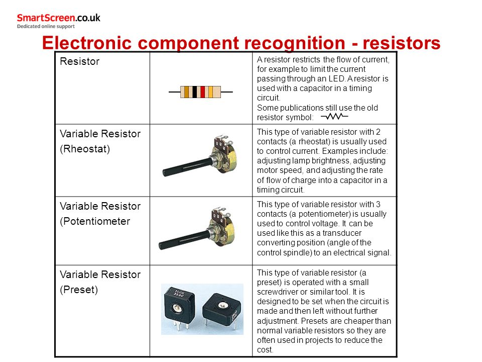 slide_5 electronic component identification in order to identify to identify components a wiring diagram uses at bayanpartner.co