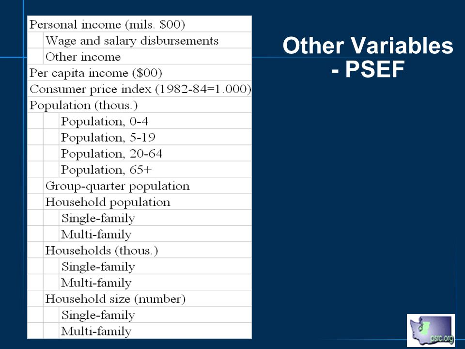 Other Variables - PSEF
