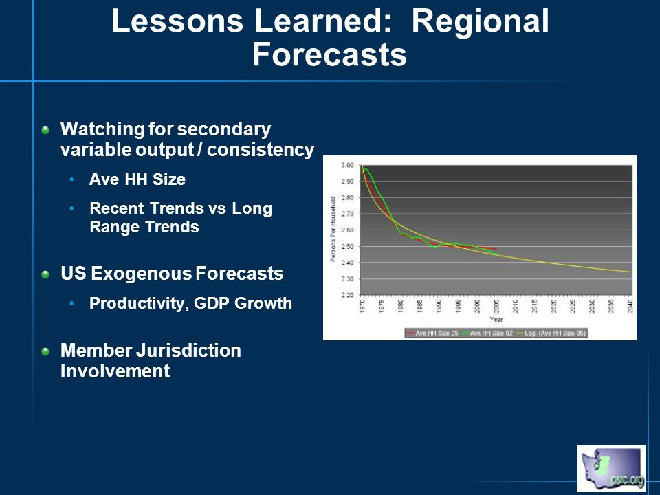 Lessons Learned: Regional Forecasts Watching for secondary variable output / consistency Ave HH Size Recent Trends vs Long Range Trends US Exogenous Forecasts Productivity, GDP Growth Member Jurisdiction Involvement