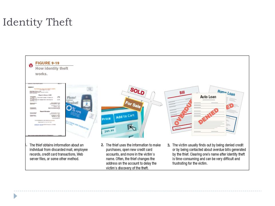12 Identity Theft