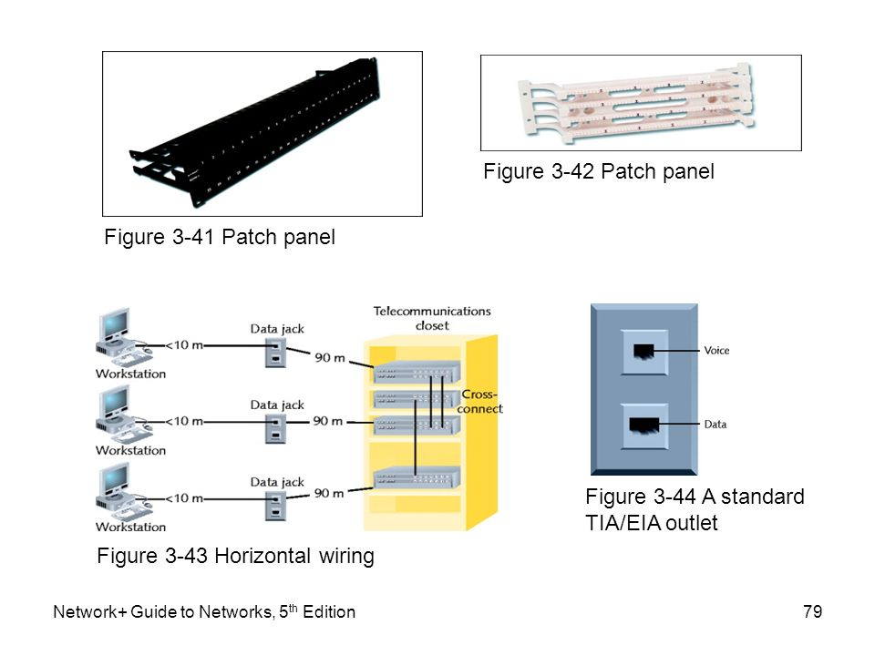 Datajack Wiring Diagram - wiring diagrams schematics