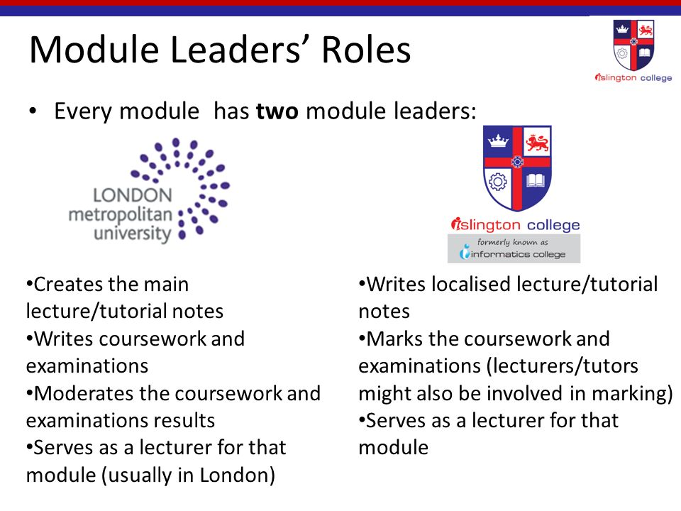 Module Leaders' Roles Every module has two module leaders: Creates the main lecture/tutorial notes Writes coursework and examinations Moderates the coursework and examinations results Serves as a lecturer for that module (usually in London) Writes localised lecture/tutorial notes Marks the coursework and examinations (lecturers/tutors might also be involved in marking) Serves as a lecturer for that module