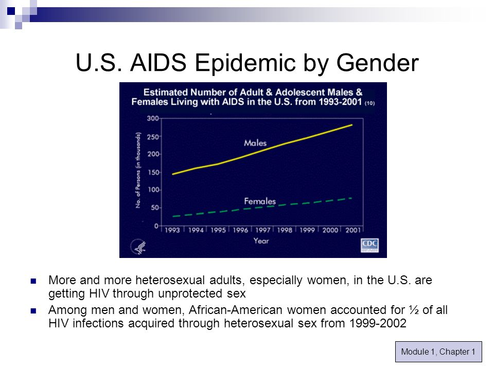 U.S. AIDS Epidemic by Gender More and more heterosexual adults, especially women, in the U.S.