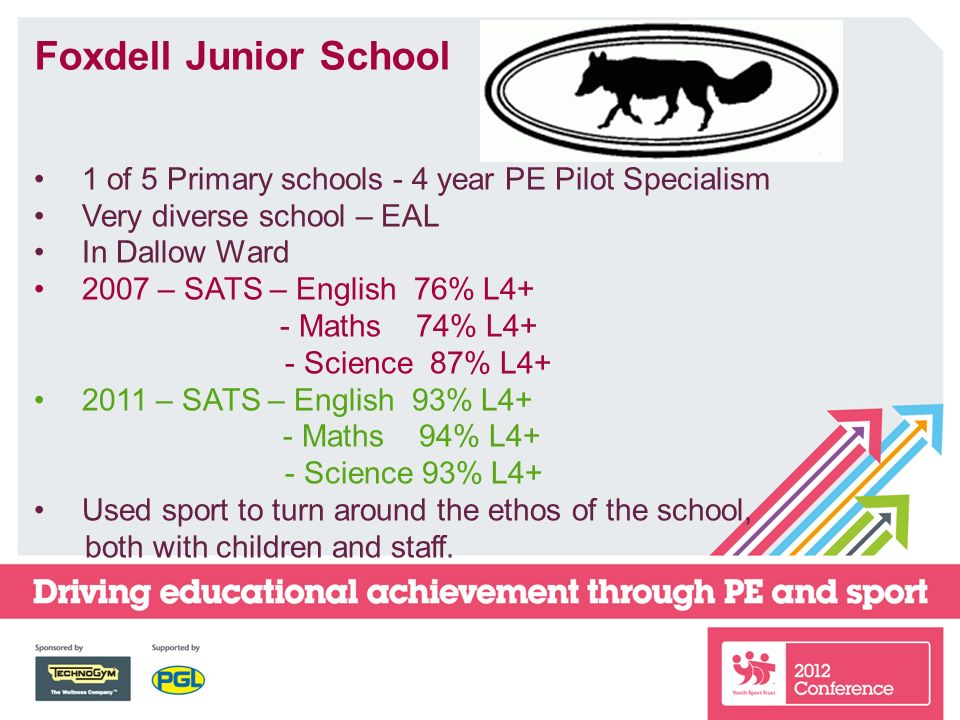 Foxdell Junior School 1 of 5 Primary schools - 4 year PE Pilot Specialism Very diverse school – EAL In Dallow Ward 2007 – SATS – English 76% L4+ - Maths 74% L4+ - Science 87% L – SATS – English 93% L4+ - Maths 94% L4+ - Science 93% L4+ Used sport to turn around the ethos of the school, both with children and staff.