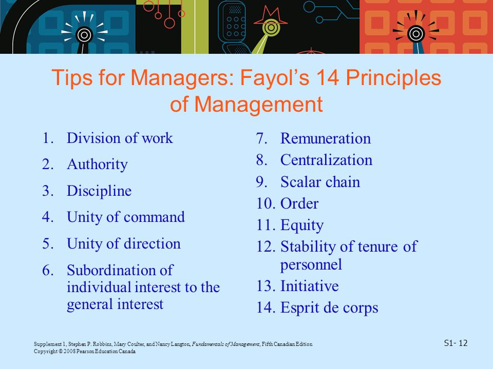 Supplement 1, Stephen P. Robbins, Mary Coulter, and Nancy Langton, Fundamentals of Management, Fifth Canadian Edition S1- 12 Copyright © 2008 Pearson