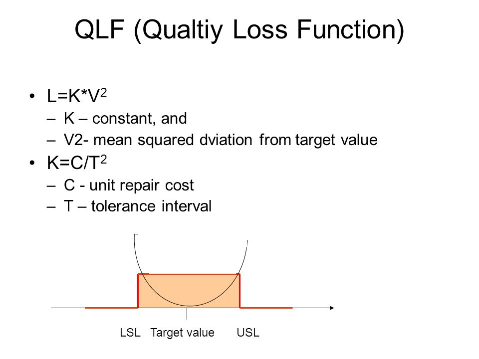 QLF (Qualtiy Loss Function) L=K*V 2 –K – constant, and –V2- mean squared dviation from target value K=C/T 2 –C - unit repair cost –T – tolerance inter